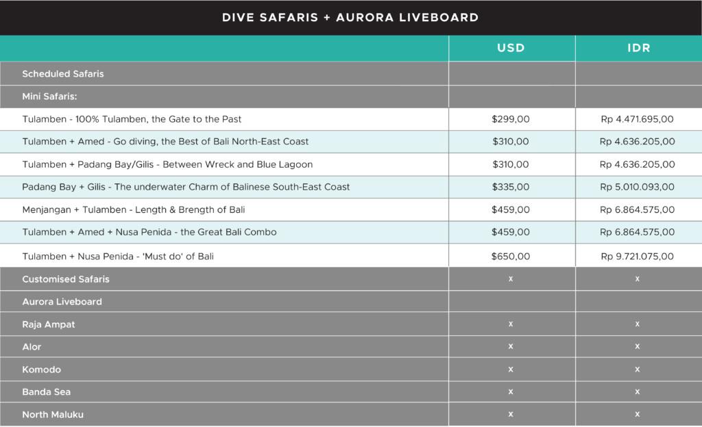 Diving Safari Pricing   Atlantis Bali Diving