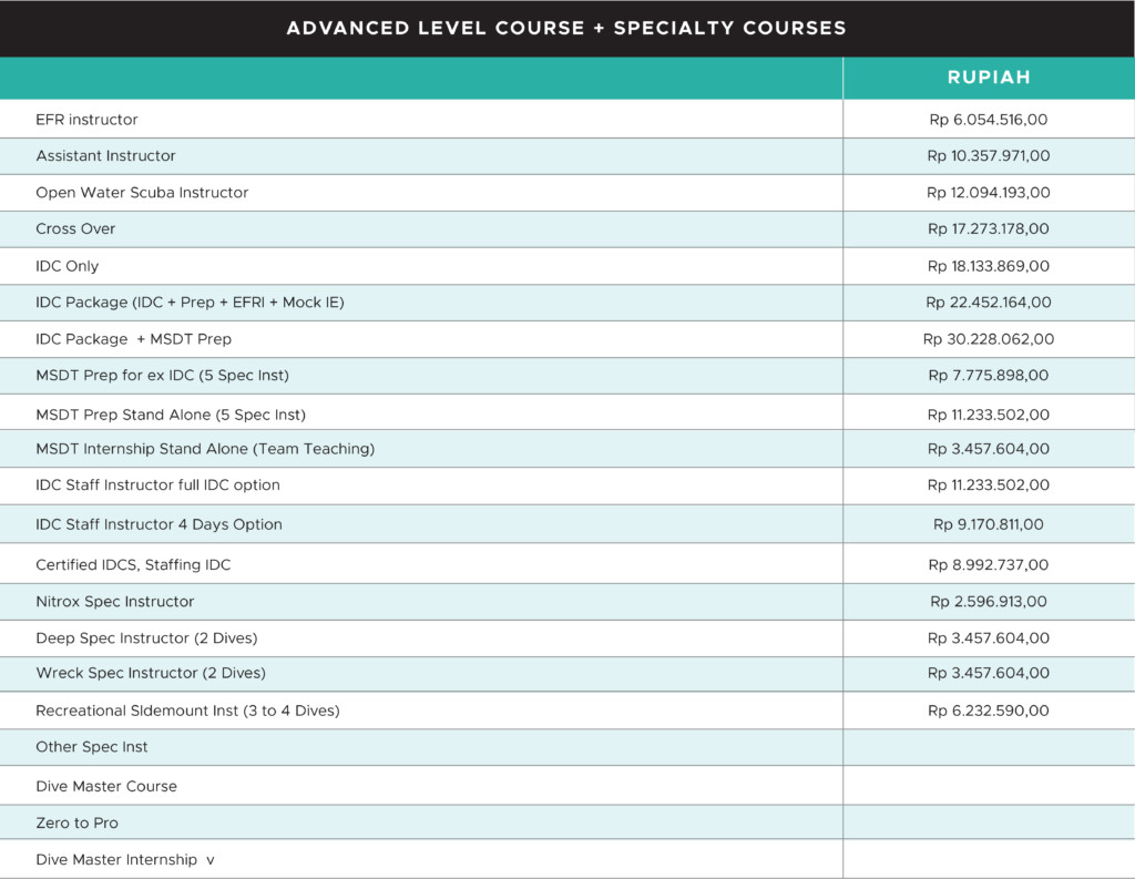 Advanced level course & specialty courses prices | Atlantis Bali Diving