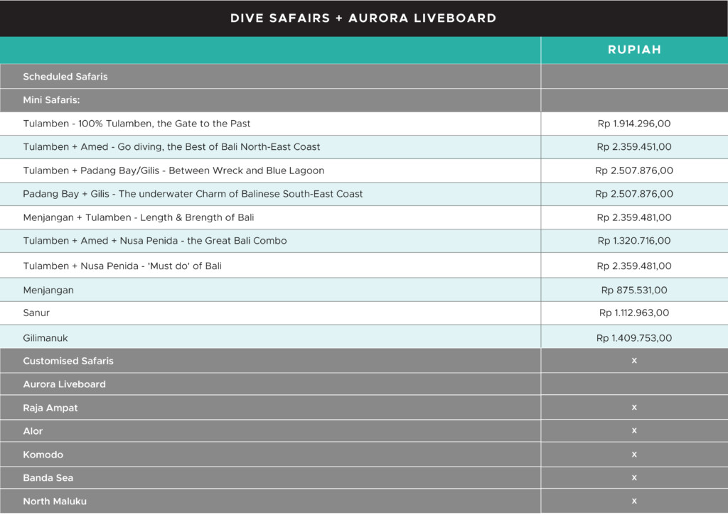 dive safaris & aurora liveaboard prices | Atlantis Bali Diving
