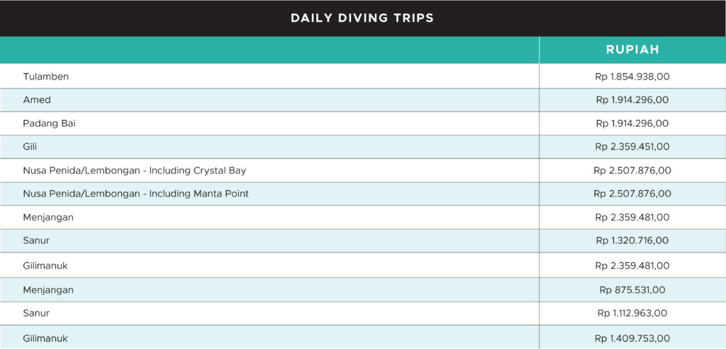 Daily diving trips Prices | Atlantis Bali Diving