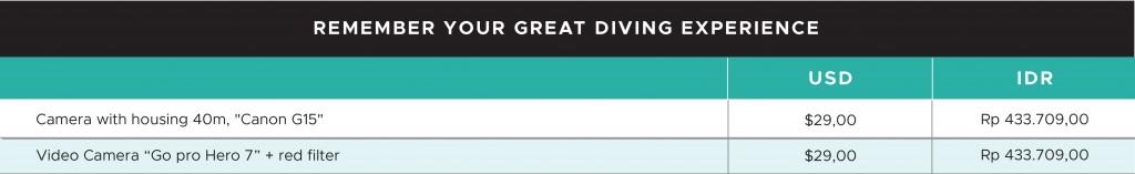 Remember Your Great Diving Experience | Atlantis Bali Diving